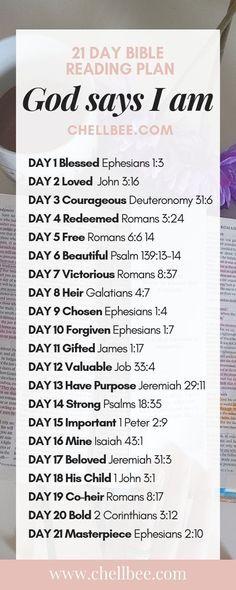 10 things that God say I am