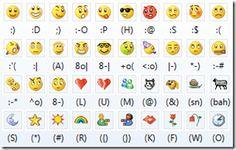 11 Best Texting Symbols Things Images Symbols Texts Text Symbols