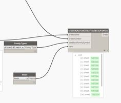 Dynamo - Create Sheets