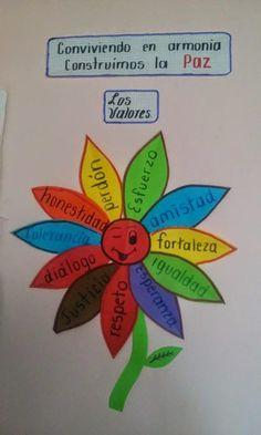 TIPS DE ACTIVIDADES PARA TU GRUPO ESCOLAR: Cartel de Los Valores para mostrar a mis alumnos