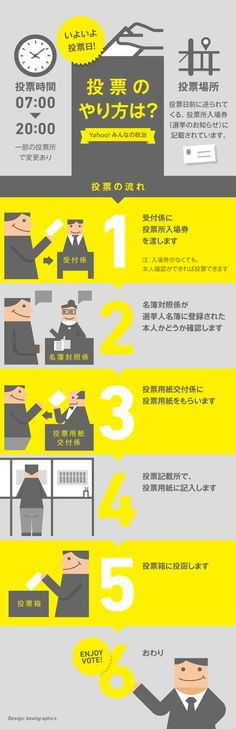 インフォグラフィック(@infographic11)さん | Twitter