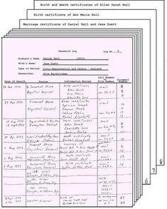 Genealogy Humor, Genealogy Search, Genealogy Forms, Genealogy Sites, Genealogy Chart, Family Genealogy, Family Tree Research, Family Tree Chart, Family Trees