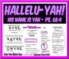 Yah! Understanding His name! www.hebrewtruth.com
