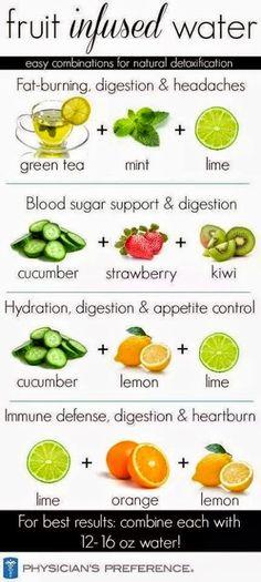 Fruit Infused Water | LIVE HEALTHY ACTIVE LIFESTYLE - Preparar un litro y medio de agua con las frutas indicadas. Conservar en refrigerador y consumir durante el dia . . .