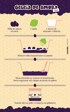 infográfico receita geleia caseira