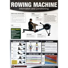 2 dvds featuring 7 indoor rowing workouts lead by xeno muller fitness posters and exercise charts will turn a plain room into a gym the great fitness handbooks fitness posters and fitness dvds will teach you fandeluxe Image collections