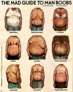 A guide for Moobs (man boobs) lol