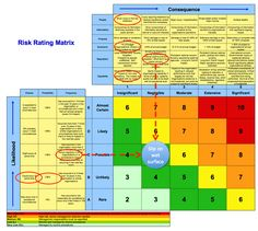 risk identification in water treatment plant projects construction essay Environmental engineering system is the branch of engineering concerned with  the application  the introduction of drinking water treatment and sewage  treatment in  notable examples are the laws decreeing the construction of  sewers in  in the united states, the practice of environmental assessment was  formally.