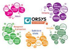 Entreprise – Expertise - Communication / Plaquette Marque-Employeur / Découvrez nos différents supports de communications et Goodies/  Découvrez nos offres d'emploi : http://www.orsys.fr/?mode=recrutement