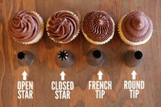 How to frost the perfect cupcake and different pipping tips