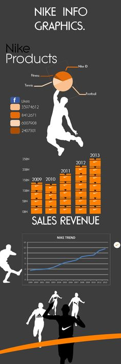 This is my NikeInfographics which i designed in Graph Comm.