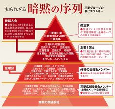 (10) Twitter Japan Facts, Data Visualization, Trivia, Good To Know, Quotations, Infographic, Web Design, Knowledge, Wisdom