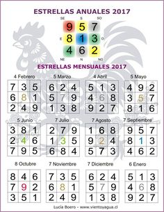 Feng Shui_Anuales_Mensuales_2017