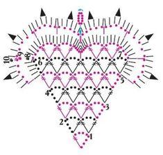 Coeurs décoratifs et leurs grilles gratuites , au Crochet !