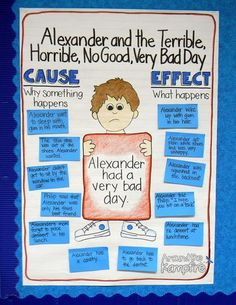 Cause and effect ideas and anchor chart for Alexander and the Terrible, Horrible, No Good, Very Bad Day.  Visit this post to see all we did with this book!