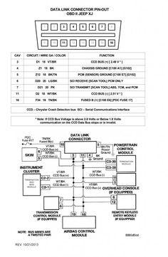 Jeep XJ Datalink Connector (OBDII Plug)