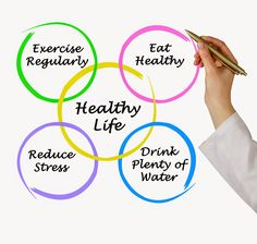 Health Tips to Save Your Wealth: Rules of healthy life
