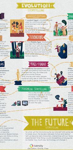 Storytelling for education