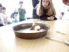 Also know as dehydration of sugar, this is a great no noise, indoor firework and science experiment!