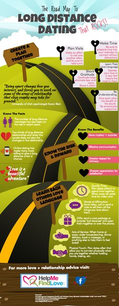 Tips-for-Long-Distance-Dating.png 800×2.060 pixels