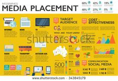 Find smm stock images in HD and millions of other royalty-free stock photos, illustrations and vectors in the Shutterstock collection. Digital Marketing Strategy, Social Media Marketing, Internet News, Luxury Branding, Communication, Infographic, Stock Photos, Free Images, Vectors