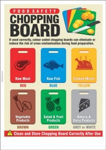 Food Safety Chopping Board