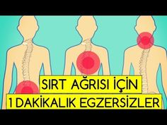 Back Pain Relief, Exercise, Workout, Health, Sport, Youtube, Model, Juices, Rage