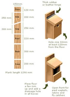 nest box diagram