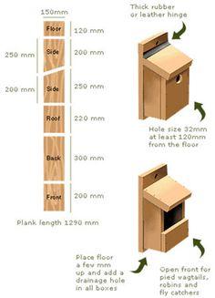 nest box diagram