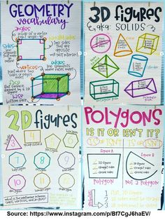 Anchor Chart Planogram Vol. 5 – Geometry - Recreate using Anchor Chart Planograms by Amy Groesbeck Working with Chart as well as Topographical Roadmaps Math Charts, Math Anchor Charts, Anchor Charts First Grade, Clip Charts, Goal Charts, Shape Anchor Chart, Homeschool Math, Curriculum, Kindergarten Anchor Charts