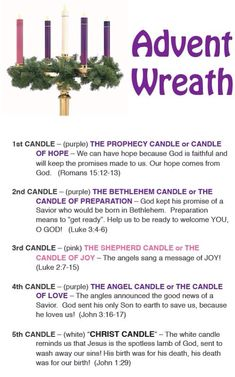 Advent Wreath - Guide to Meaning~ Awesome tradition to keep focus on the real Christmas. Sunday Dinner: December December and then the Christ candle on and/or Light each Advent candle in progression until all 4 are lit before Christmas day! Christmas And New Year, Winter Christmas, All Things Christmas, Christmas Holidays, Christmas Crafts, Christmas Decorations, Christmas Advent Wreath, Celebrating Christmas, Christmas Meaning