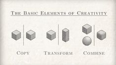 Three steps for creativity.