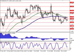 EUR/USD: fundamental analysis 23 June Free Forex Signals Source by Fundamental Analysis, Forex Trading Signals, Foreign Exchange, Dont Understand, Online Business, Investing, How Are You Feeling, Advice, Positivity