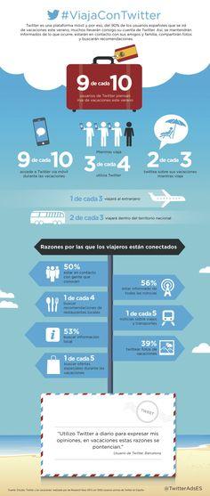 Uso de #Twitter en vacaciones #Infografia #SocialMedia