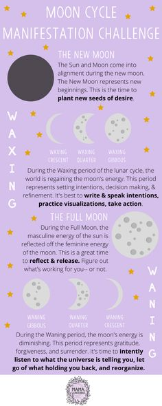 Moon Phases Meaning, New Moon Meaning, 10 10 Meaning, New Moon Rituals, Full Moon Ritual, Spiritual Manifestation, Manifestation Journal, Spiritual Path, Moon Activities