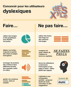 Psychology infographic and charts pour mieux mémoriser Education Positive, Brain Gym, French Lessons, Public Relations, Teaching English, Speech Therapy, Special Education, Classroom Management, Learn French