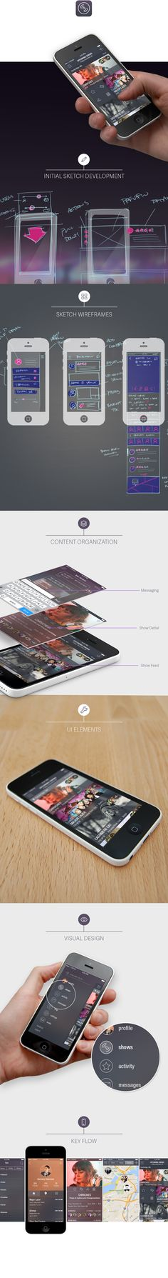 RockLobby Mobile App Redesign by Zach Robinson, via Behance