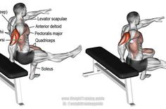 One-arm bench dip exercise