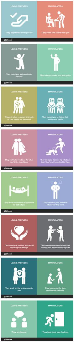 Manipulator VS Loving Partner: Which One You Encountered? (By Lifehack)