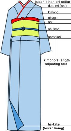 Japanese Cosplay kimono structure (not Chinese, but useful information):) However the Kimono style had come from Tang Dynasty China. Japanese Outfits, Japanese Fashion, Japanese Geisha, In China, Traditional Fashion, Traditional Dresses, Traditional Kimono, Kimono Tutorial, Style Kimono