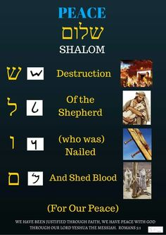Christ revealed in the Hebrew word Shalom/Peace
