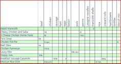 Meal prep spreadsheet 30 meals + shopping list