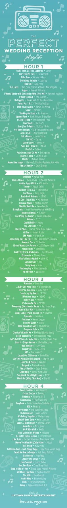 The Perfect Wedding Reception Playlist -- so epic!!!