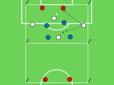 Football Pro, Carlo Ancelotti, Fc Porto, Coaching, Training, Jokers, Bb, English, Closet