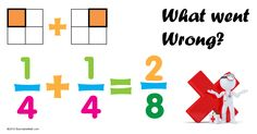 """Addition and subtraction of like fractions is the first step in the introduction of the big topic of fraction arithmetic, and is a great chance for teachers and parents to set things right and lay down the right foundation for the future. At the same time, it is an opportunity for students to exercise their deduction and reasoning skills by coming up with the """"rules"""" for adding and subtracting fractions through hands on observations."""