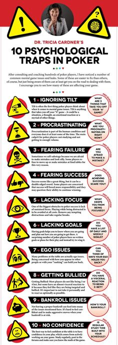 10 common psychological traps at the poker table [infographic]. poker how to playcasino