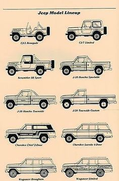 1982-JEEP-Brochure-CJ-5-7-CHEROKEE-J-10-20-PickUp-WAGONEER-Limited-SCRAMBLER-4WD