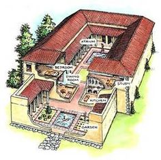 Wealthy Roman citizens in the towns lived in a domus. They were single-storey houses which were built around a courtyard known as an atrium. Atriums had rooms opening up off of them and they had no roofs. A rich Roman house had many rooms including kitche Ancient Greek Architecture, Roman Architecture, Chinese Architecture, Architecture Sketches, Ancient Roman Houses, Ancient Rome, Courtyard House Plans, Roman History, Roman Empire