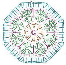 African flower octagon diagram