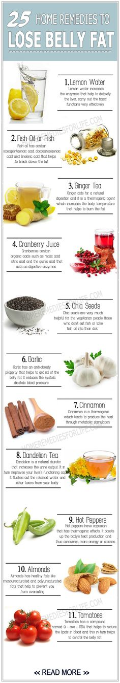 25 Home Remedies For Lose Belly Fat